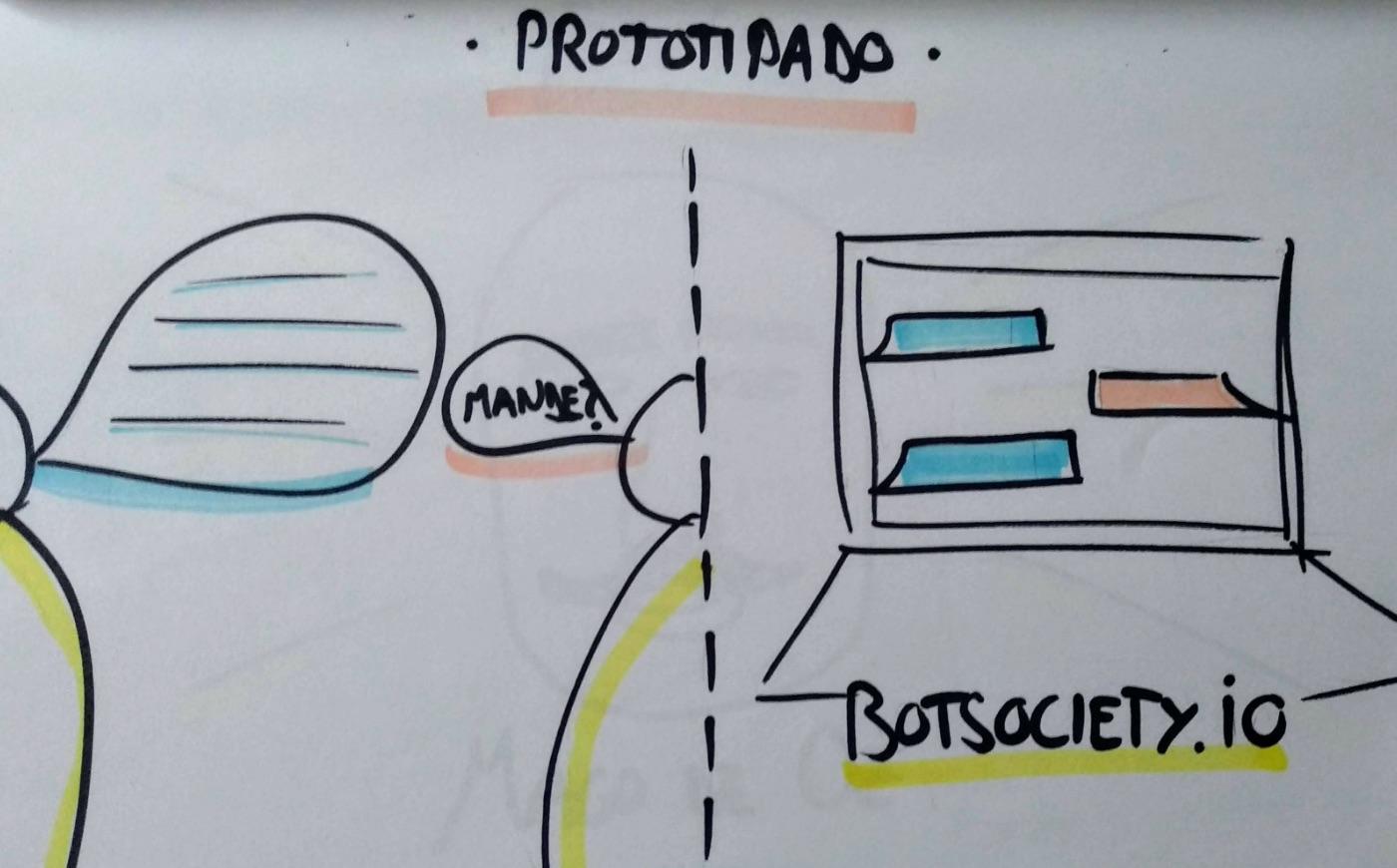 dibujo sobre herramientas de prototipado