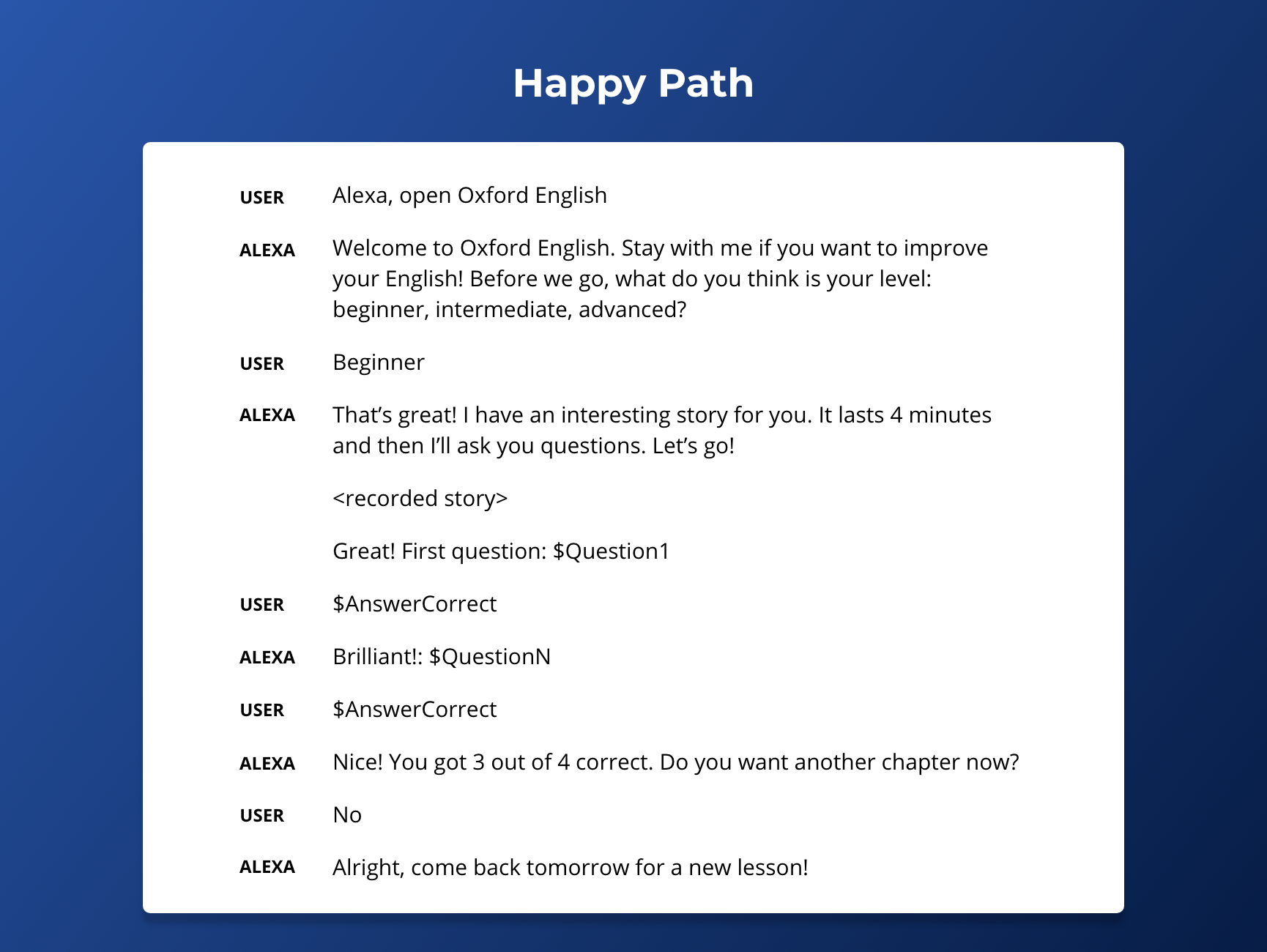Happy path for the first conversation